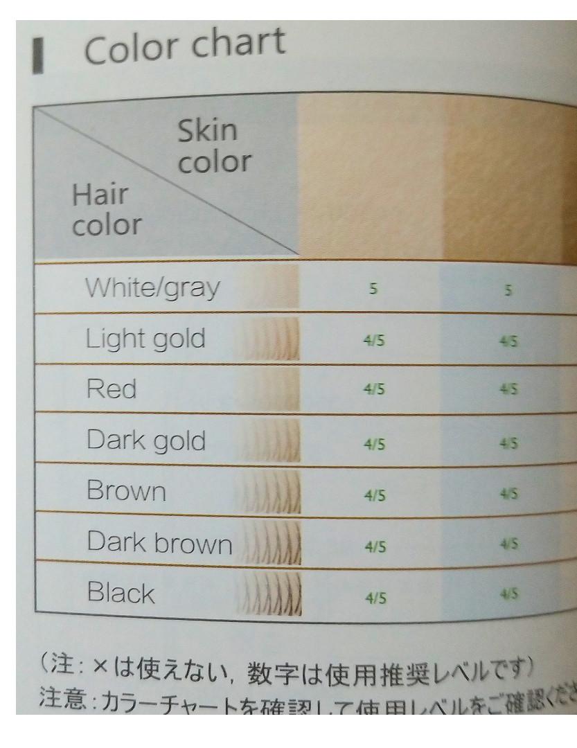 脱毛器 オーパスビューティー03が黒色の毛以外にも白髪なども効果あり